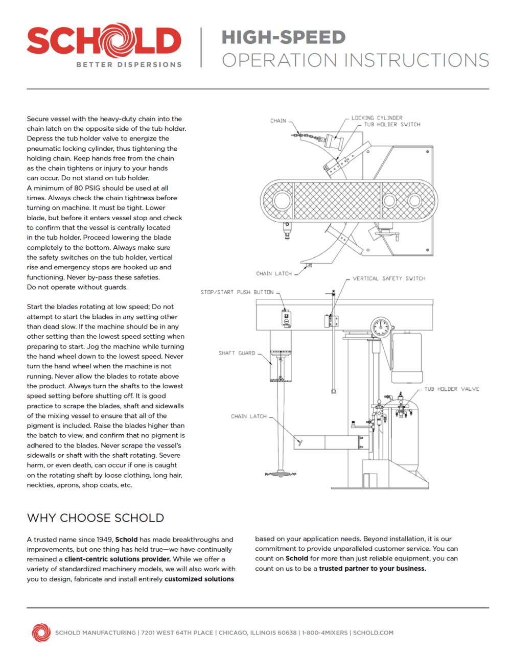 Schold High-Speed Operating Instructions