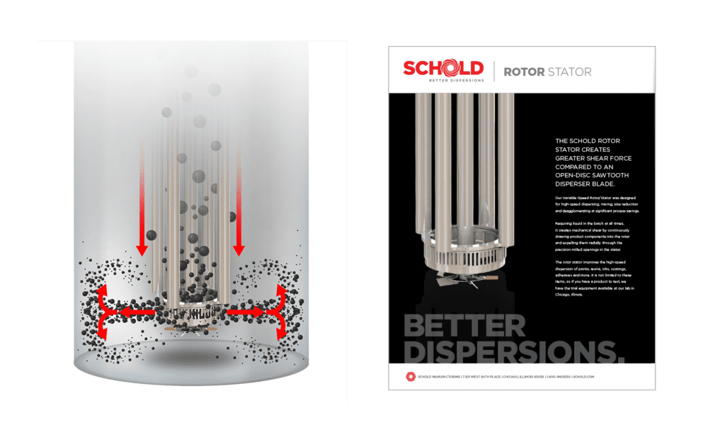 ROTOR STATOR | Schold Manufacturing